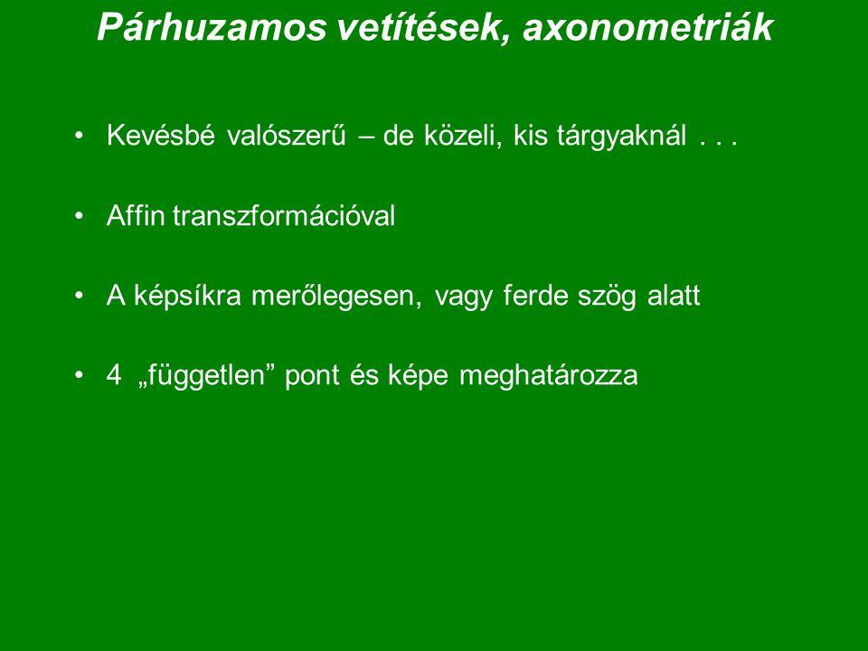 Párhuzamos vetítések, axonometriák