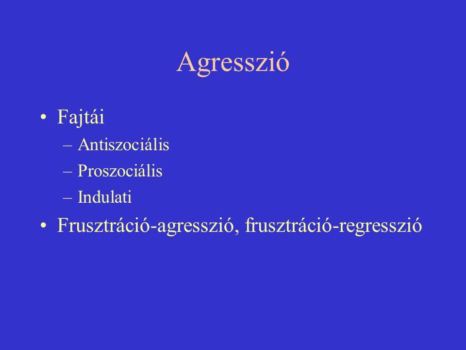Agresszió Fajtái Frusztráció-agresszió, frusztráció-regresszió