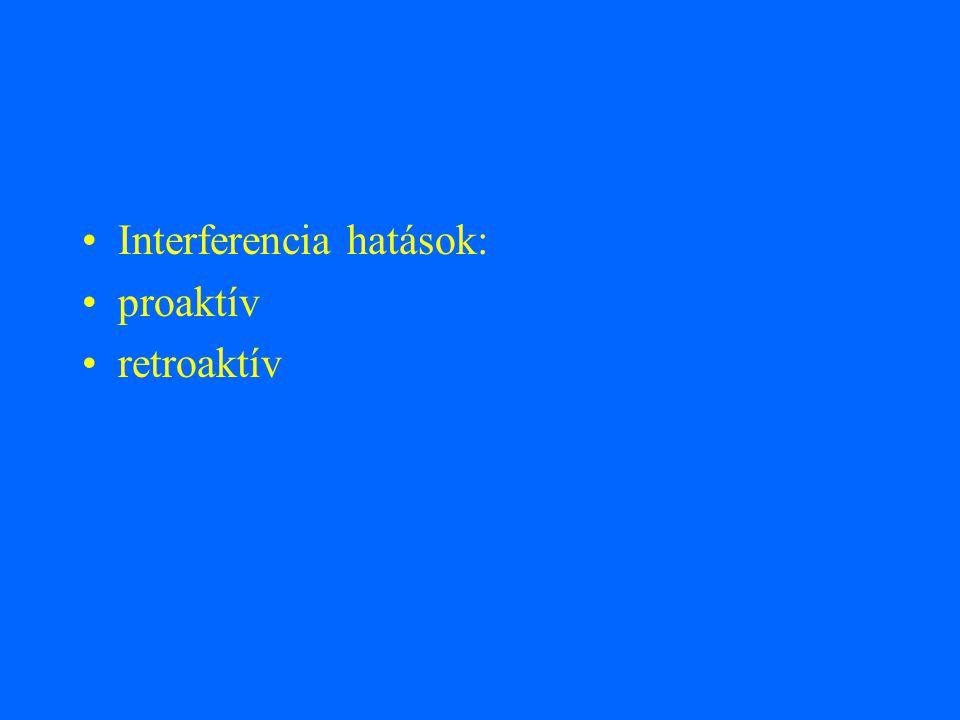 Interferencia hatások: