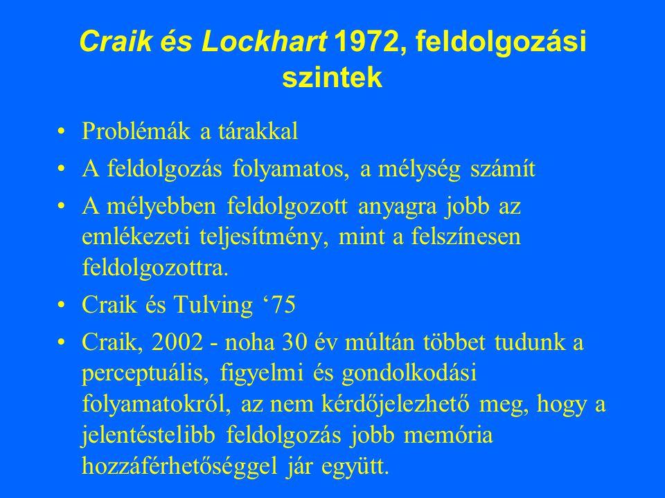 Craik és Lockhart 1972, feldolgozási szintek