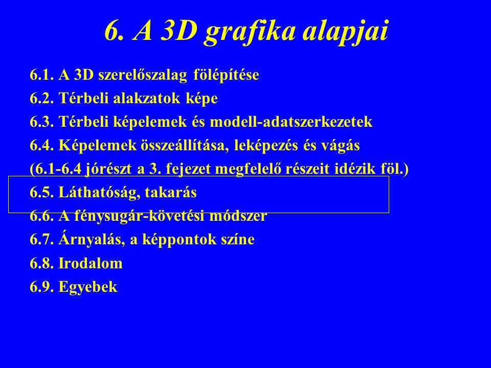 6. A 3D grafika alapjai 6.1. A 3D szerelőszalag fölépítése