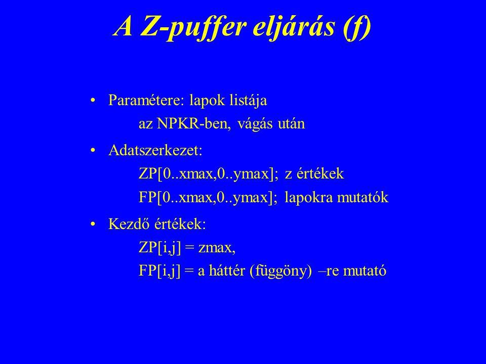 A Z-puffer eljárás (f) Paramétere: lapok listája az NPKR-ben, vágás után.
