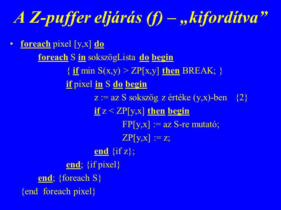 """A Z-puffer eljárás (f) – """"kifordítva"""