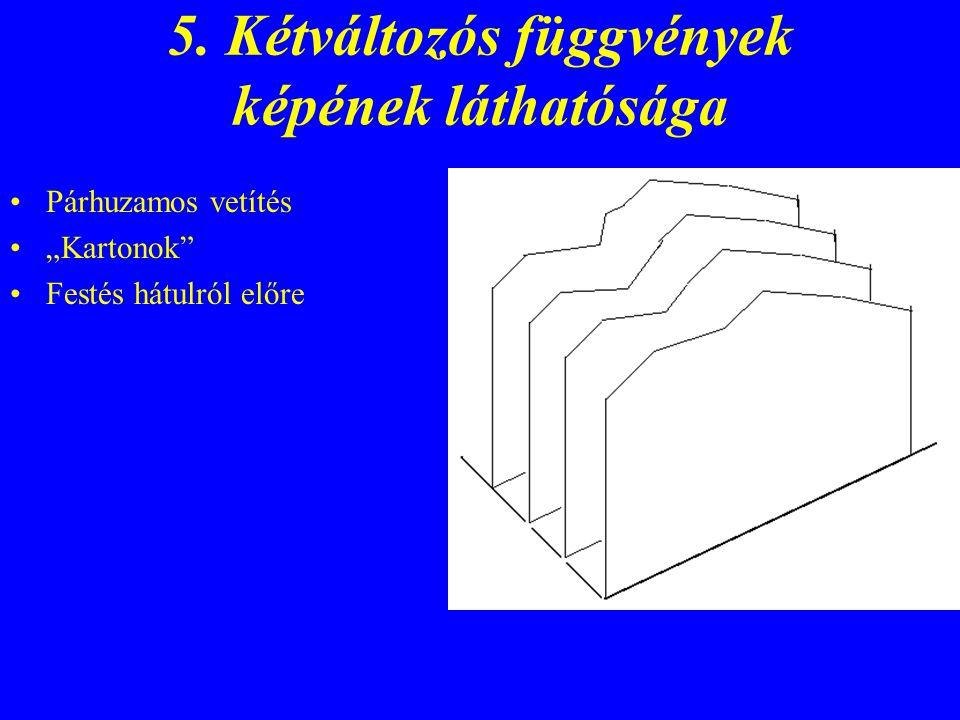 5. Kétváltozós függvények képének láthatósága