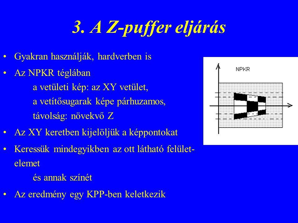 3. A Z-puffer eljárás Gyakran használják, hardverben is