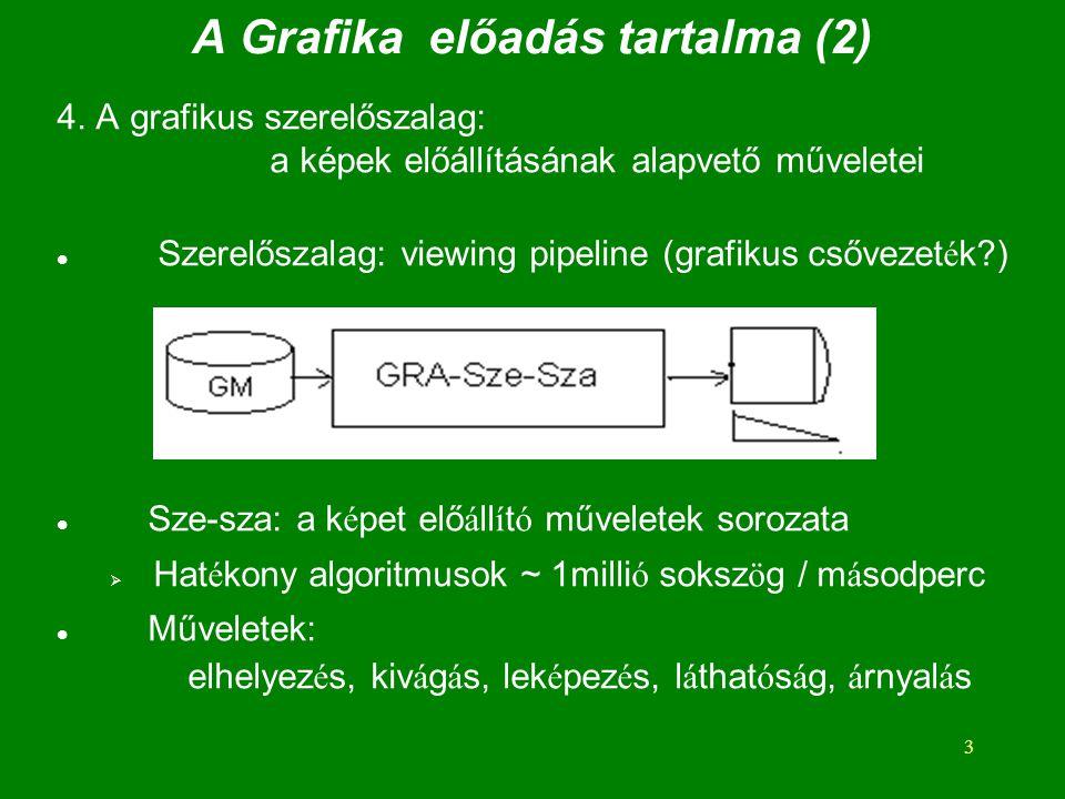 A Grafika előadás tartalma (2)