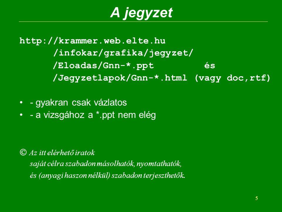 A jegyzet http://krammer.web.elte.hu