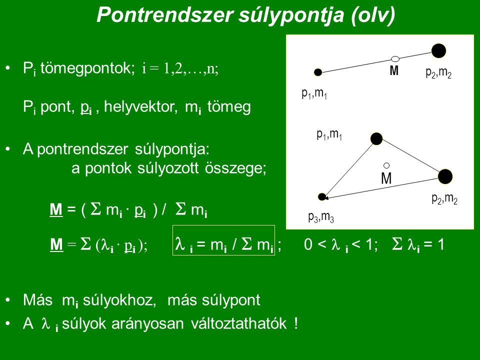 Pontrendszer súlypontja (olv)
