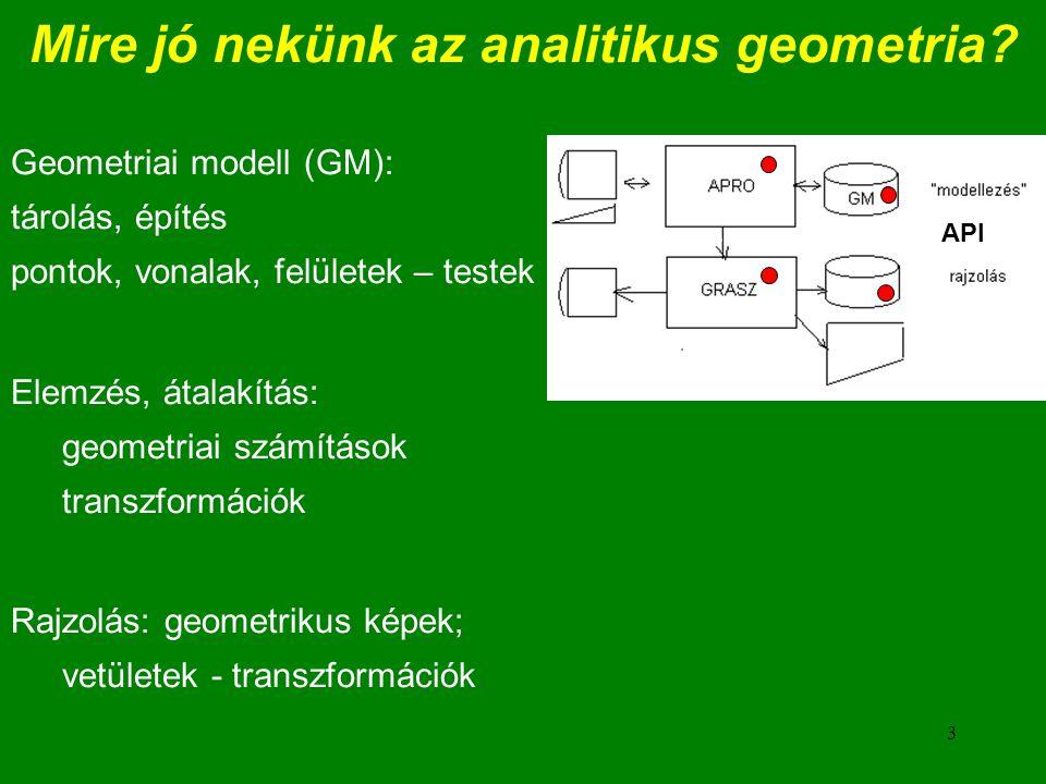 Mire jó nekünk az analitikus geometria