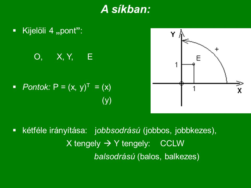 """A síkban: Kijelöli 4 """"pont : O, X, Y, E Pontok: P = (x, y)T = (x) (y)"""