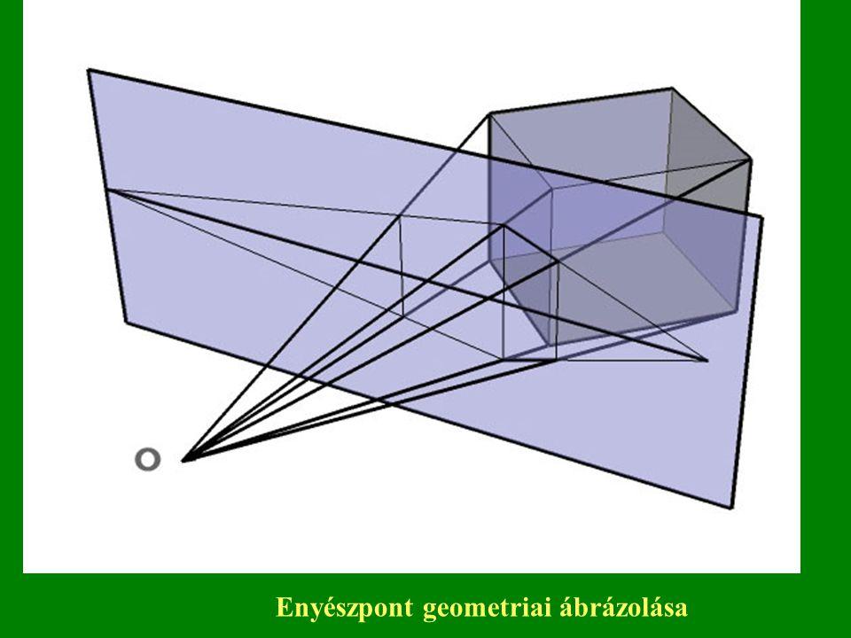 Enyészpont geometriai ábrázolása