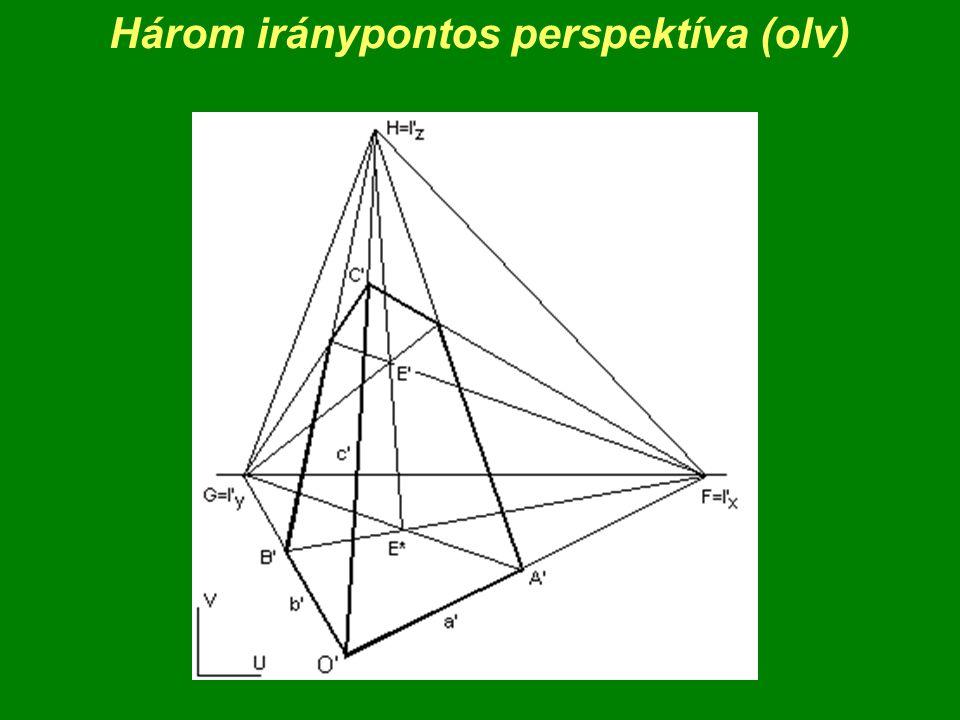 Három iránypontos perspektíva (olv)