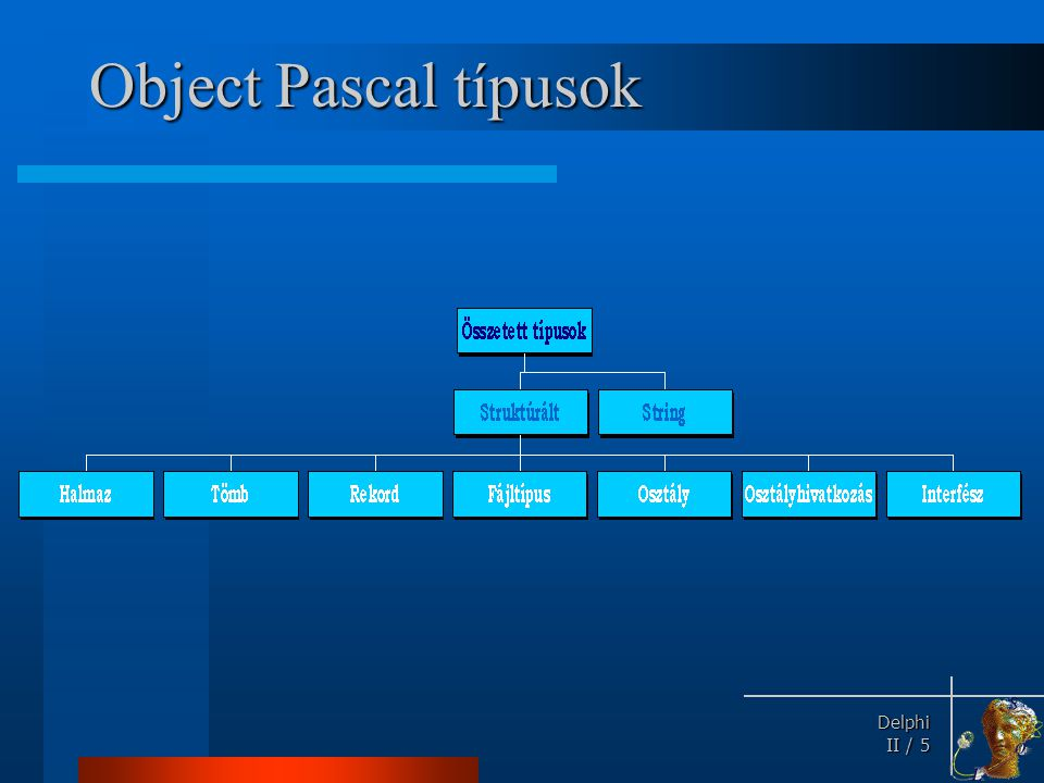 Object Pascal típusok