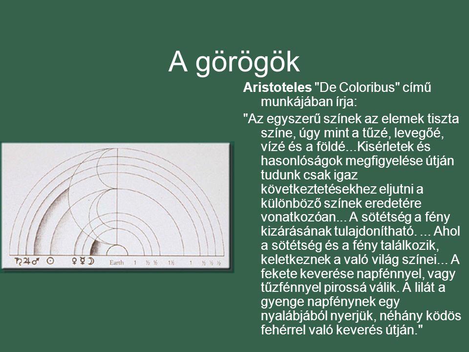 A görögök Aristoteles De Coloribus című munkájában írja: