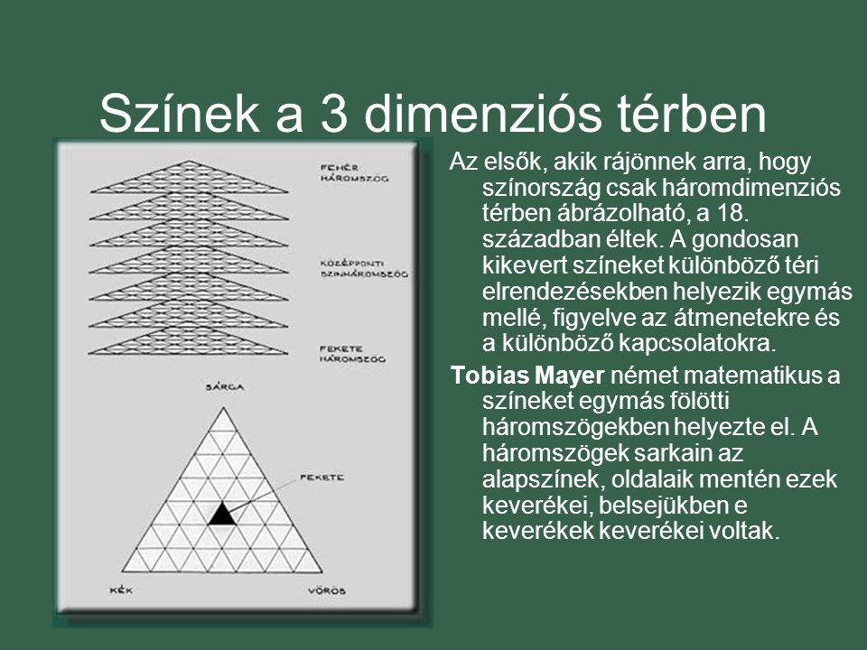 Színek a 3 dimenziós térben