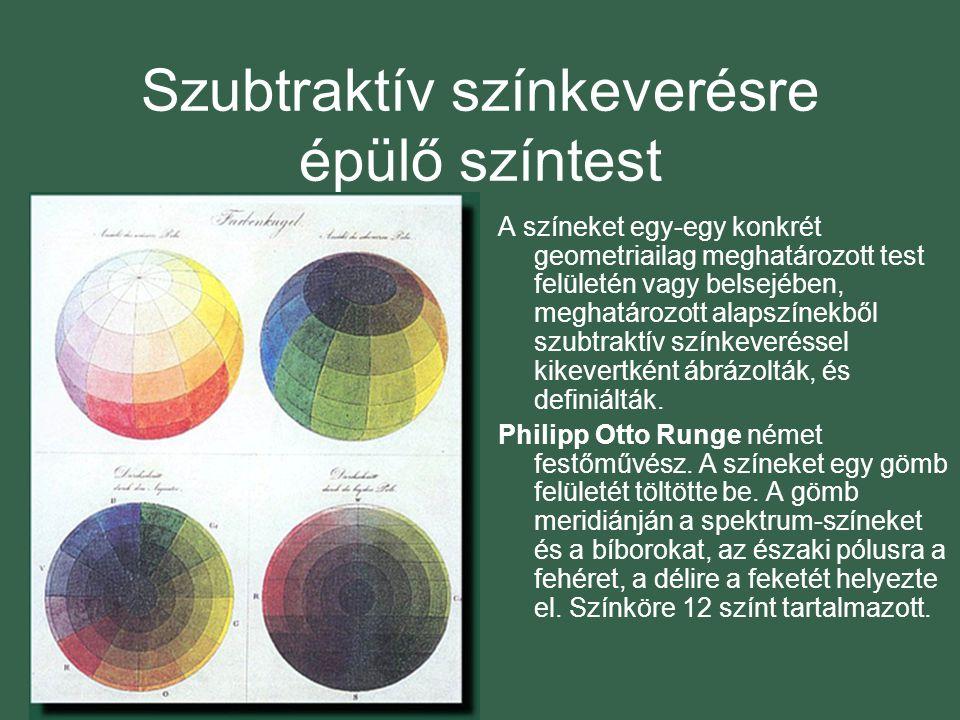 Szubtraktív színkeverésre épülő színtest