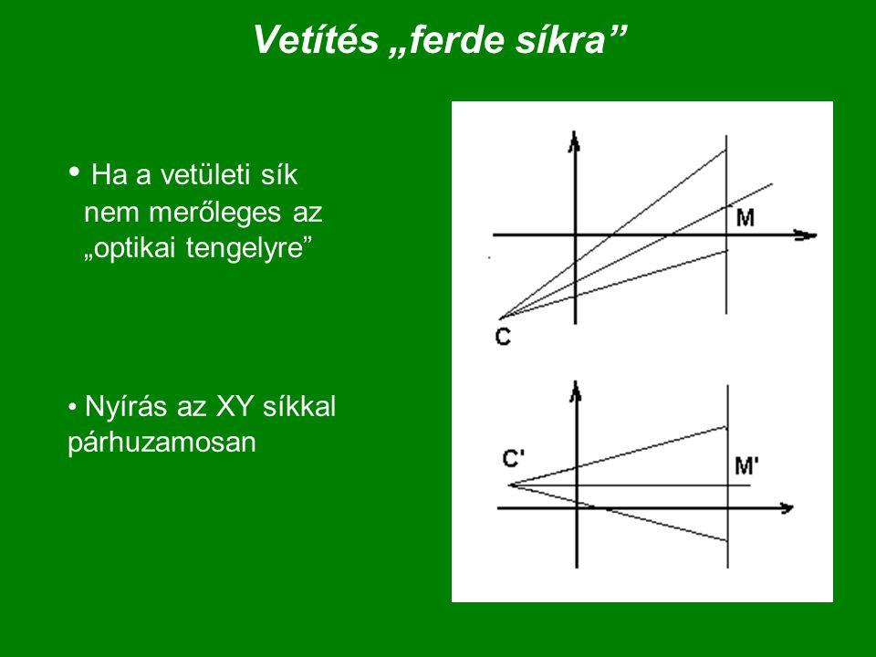"""Ha a vetületi sík nem merőleges az """"optikai tengelyre"""
