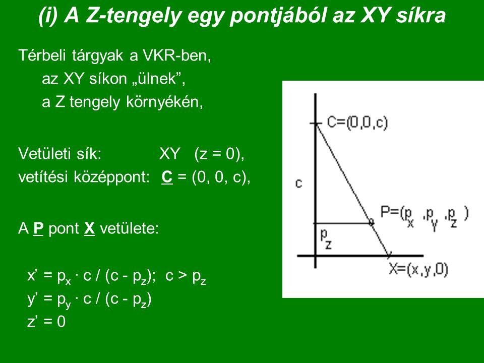 (i) A Z-tengely egy pontjából az XY síkra