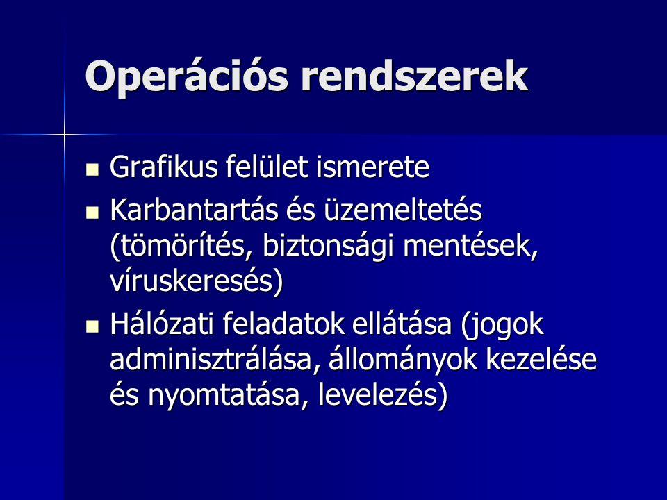 Operációs rendszerek Grafikus felület ismerete