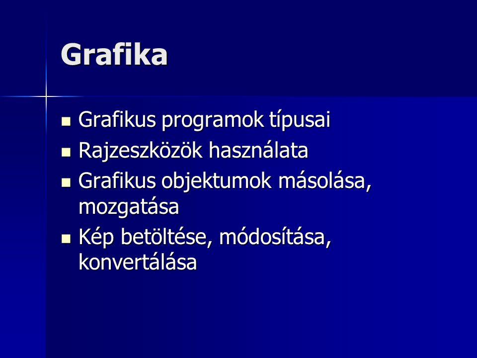 Grafika Grafikus programok típusai Rajzeszközök használata