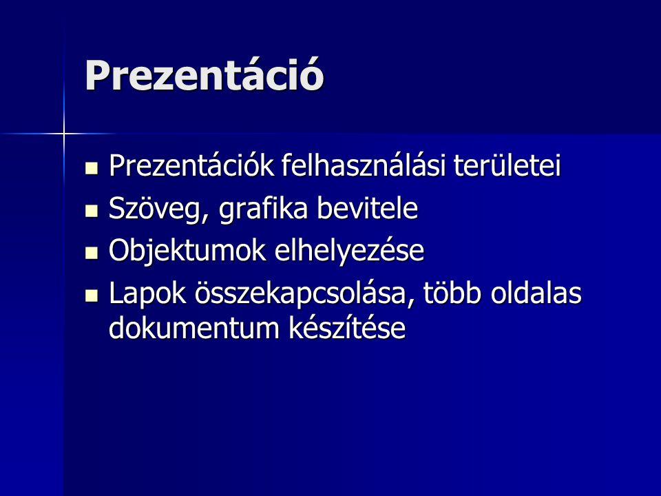 Prezentáció Prezentációk felhasználási területei