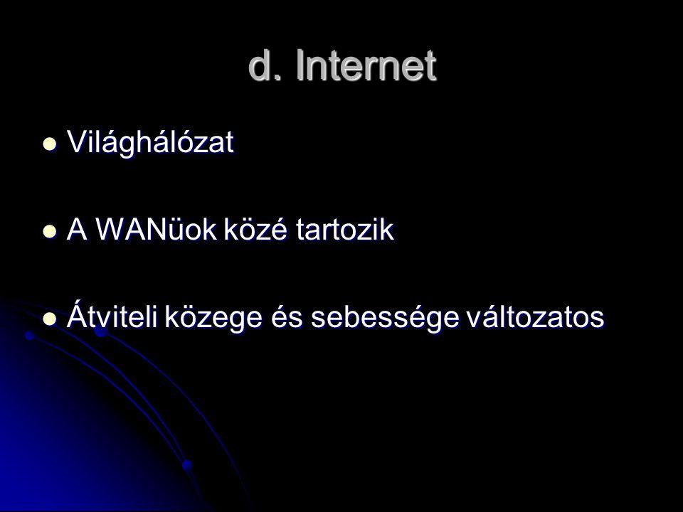 d. Internet Világhálózat A WANüok közé tartozik