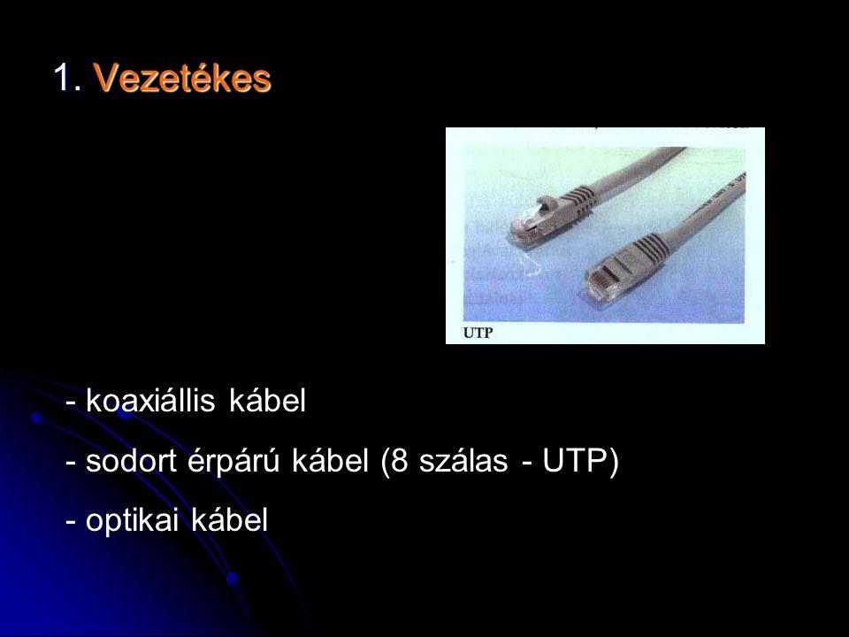 1. Vezetékes koaxiállis kábel sodort érpárú kábel (8 szálas - UTP)