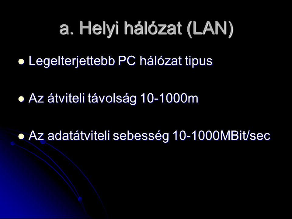 a. Helyi hálózat (LAN) Legelterjettebb PC hálózat tipus