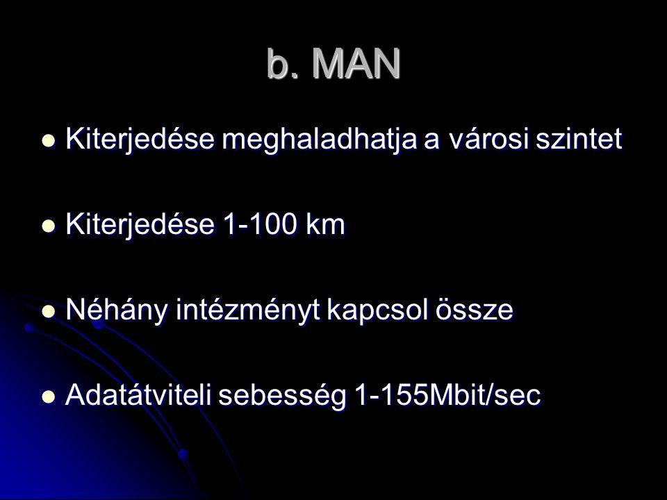 b. MAN Kiterjedése meghaladhatja a városi szintet Kiterjedése 1-100 km