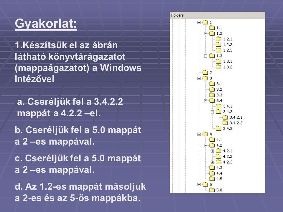 Gyakorlat: 1.Készítsük el az ábrán látható könyvtárágazatot (mappaágazatot) a Windows Intézővel. a. Cseréljük fel a 3.4.2.2 mappát a 4.2.2 –el.