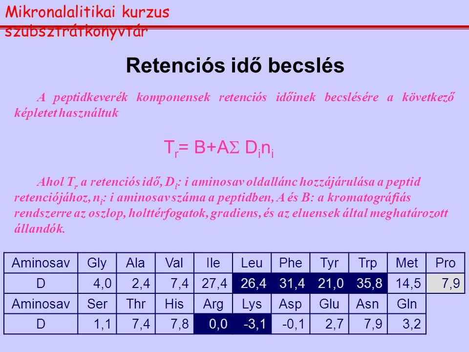 Retenciós idő becslés Tr= B+AS Dini