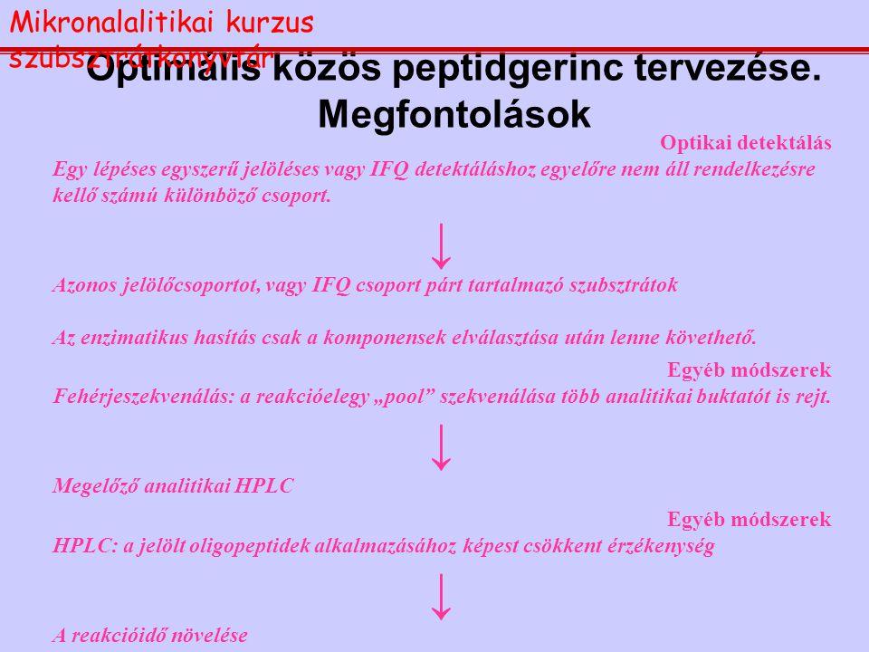 Optimális közös peptidgerinc tervezése. Megfontolások