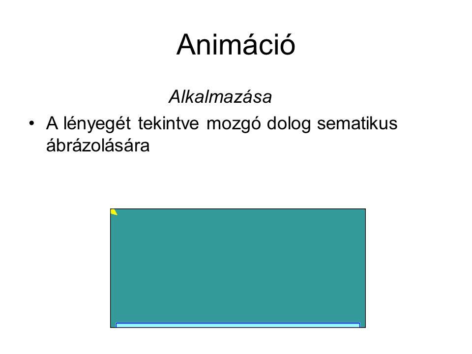 Animáció Alkalmazása. A lényegét tekintve mozgó dolog sematikus ábrázolására.