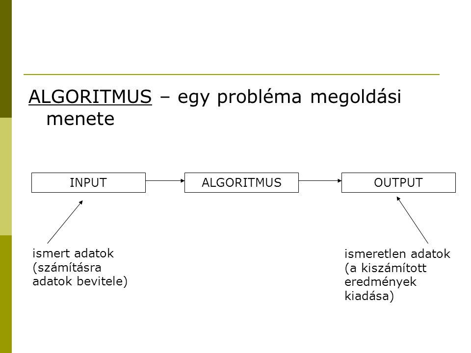 ALGORITMUS – egy probléma megoldási menete