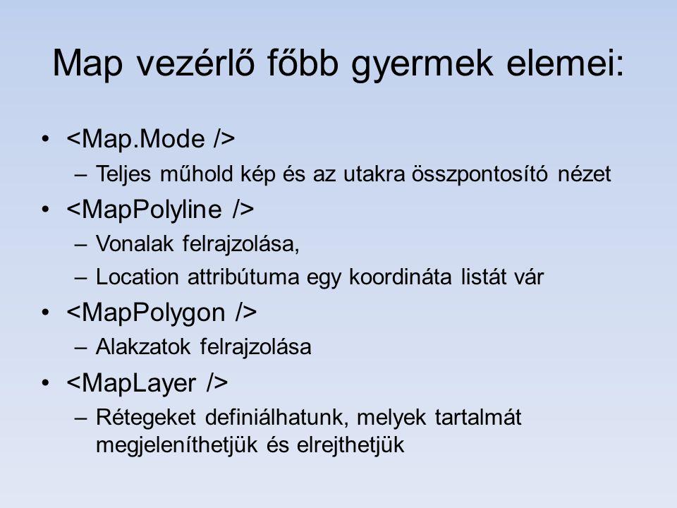 Map vezérlő főbb gyermek elemei: