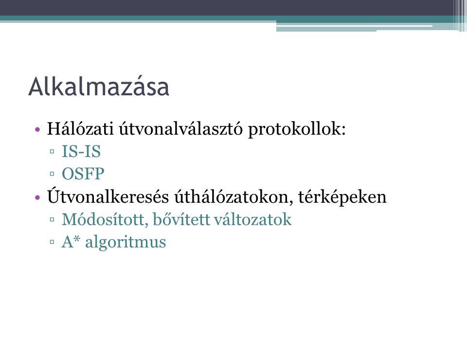 Alkalmazása Hálózati útvonalválasztó protokollok: