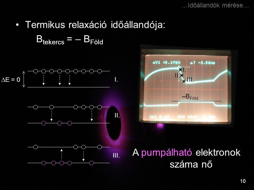 A pumpálható elektronok száma nő