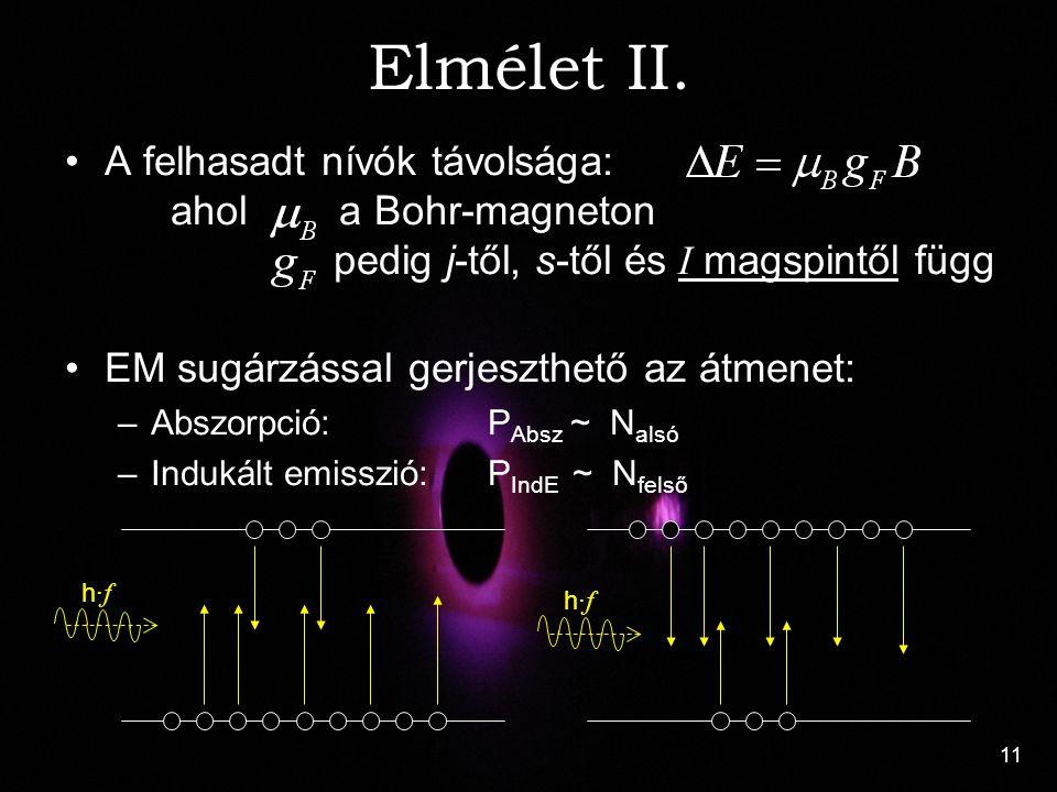 Elmélet II. A felhasadt nívók távolsága: ahol a Bohr-magneton pedig j-től, s-től és I magspintől függ.