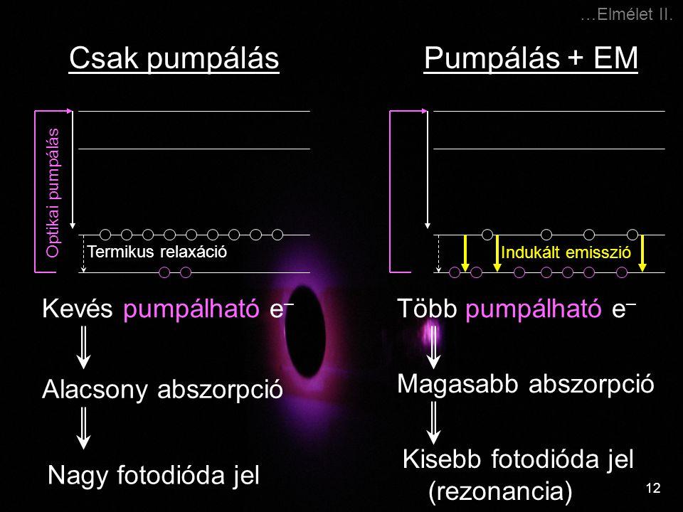 Csak pumpálás Pumpálás + EM Kevés pumpálható e– Több pumpálható e–