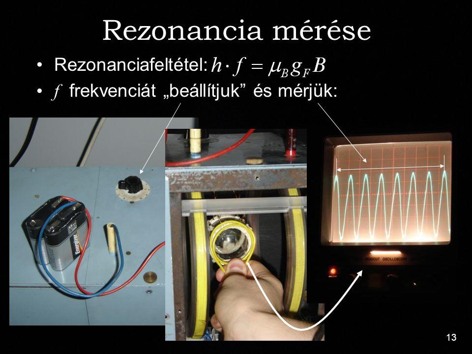 Rezonancia mérése Rezonanciafeltétel: