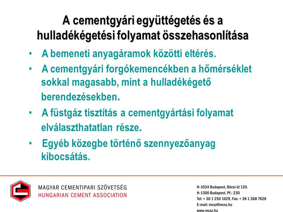 A cementgyári együttégetés és a hulladékégetési folyamat összehasonlítása