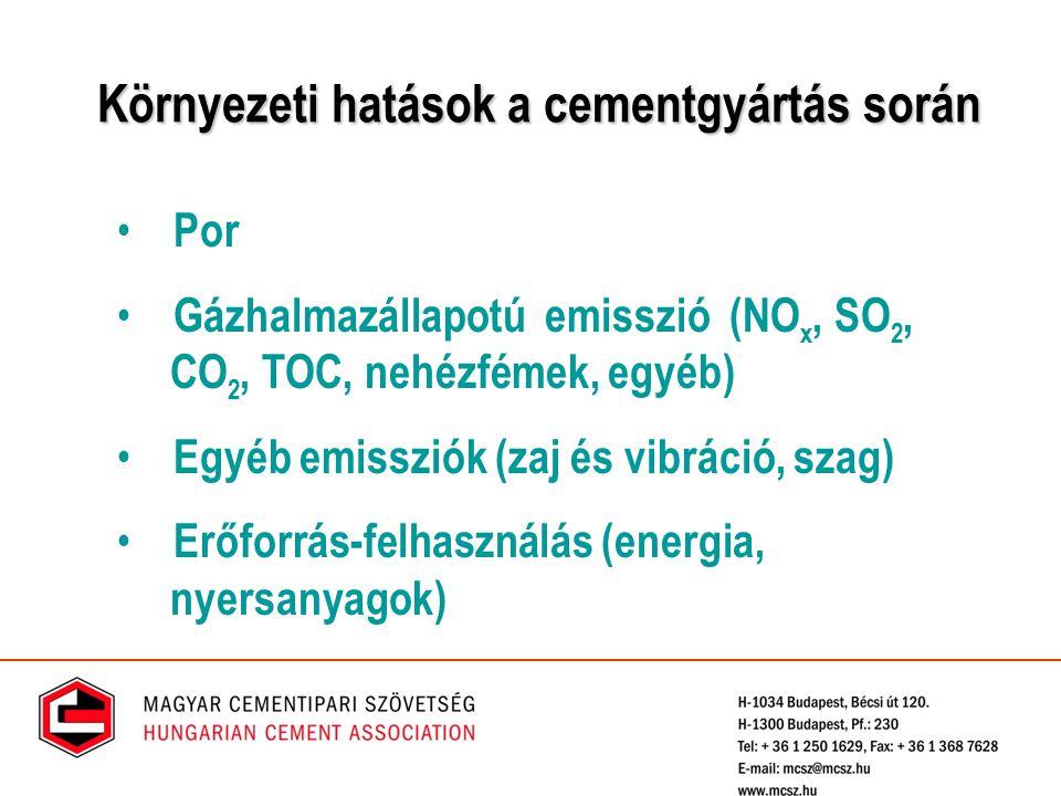 Környezeti hatások a cementgyártás során