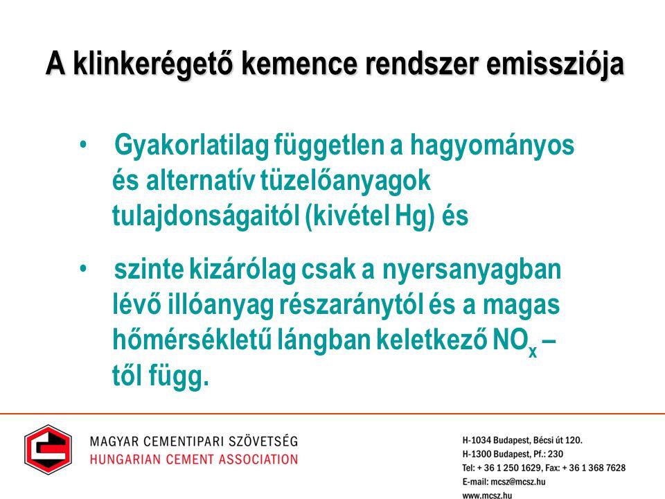 A klinkerégető kemence rendszer emissziója
