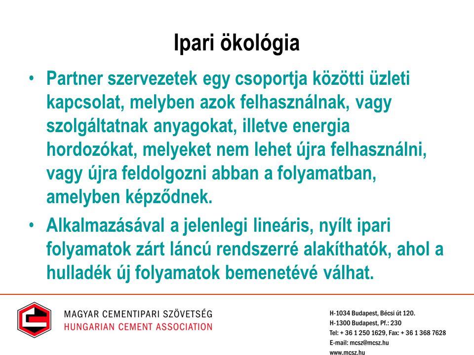 Ipari ökológia
