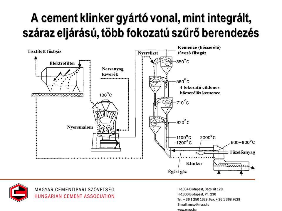 A cement klinker gyártó vonal, mint integrált, száraz eljárású, több fokozatú szűrő berendezés