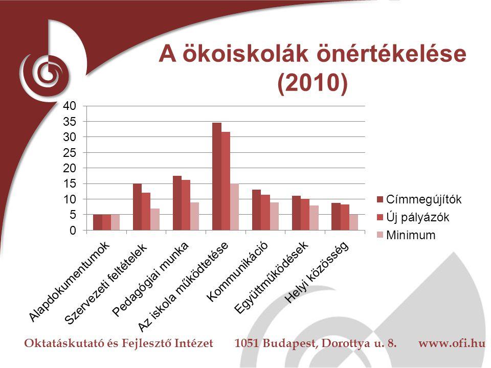 A ökoiskolák önértékelése (2010)