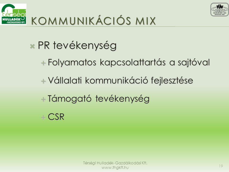 Térségi Hulladék- Gazdálkodási Kft. www.thgkft.hu