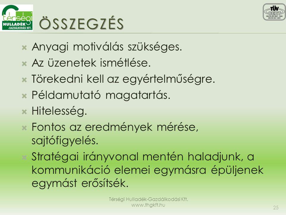 Térségi Hulladék-Gazdálkodási Kft. www.thgkft.hu