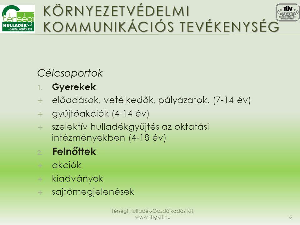 Környezetvédelmi kommunikációs tevékenység