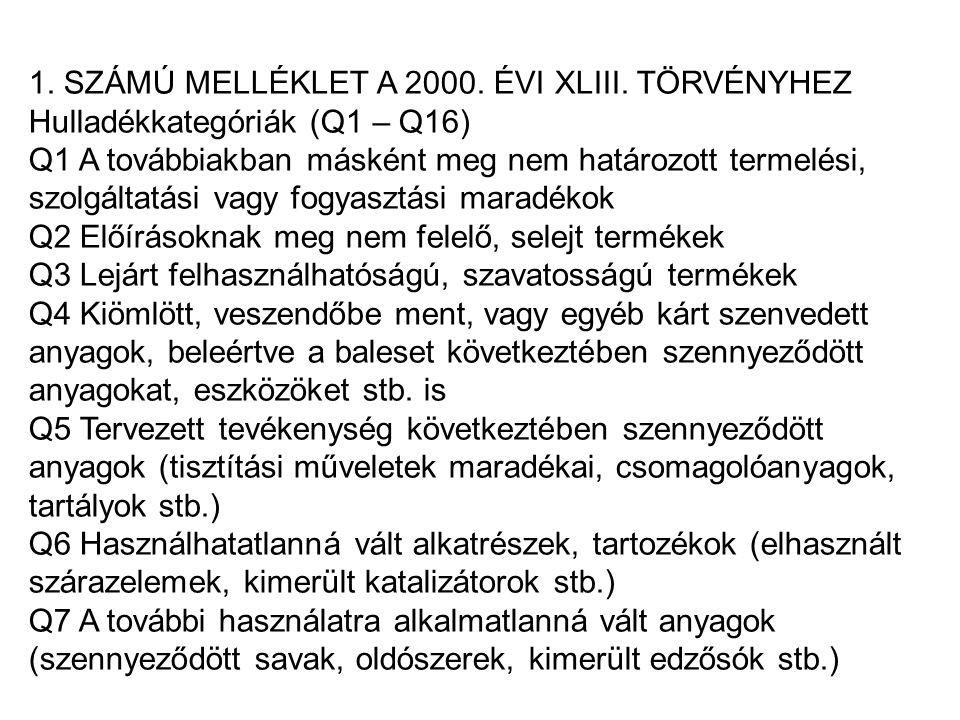 1. SZÁMÚ MELLÉKLET A 2000. ÉVI XLIII. TÖRVÉNYHEZ